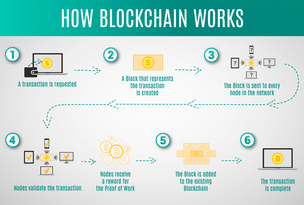 can you really get rich from cryptocurrencies how to get money from blockchain to bank account